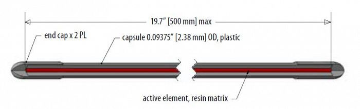 Flexible Markers - Eckert & Ziegler Isotope Products