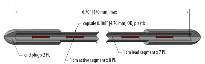 Rigid Rulers - Eckert & Ziegler Isotope Products
