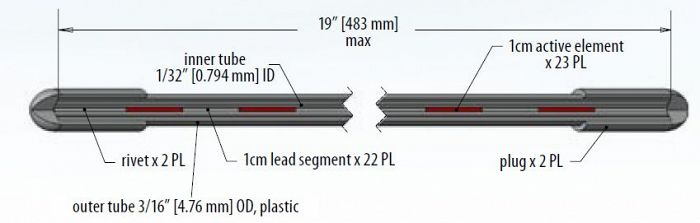 Flexible Rulers - Eckert & Ziegler Isotope Products